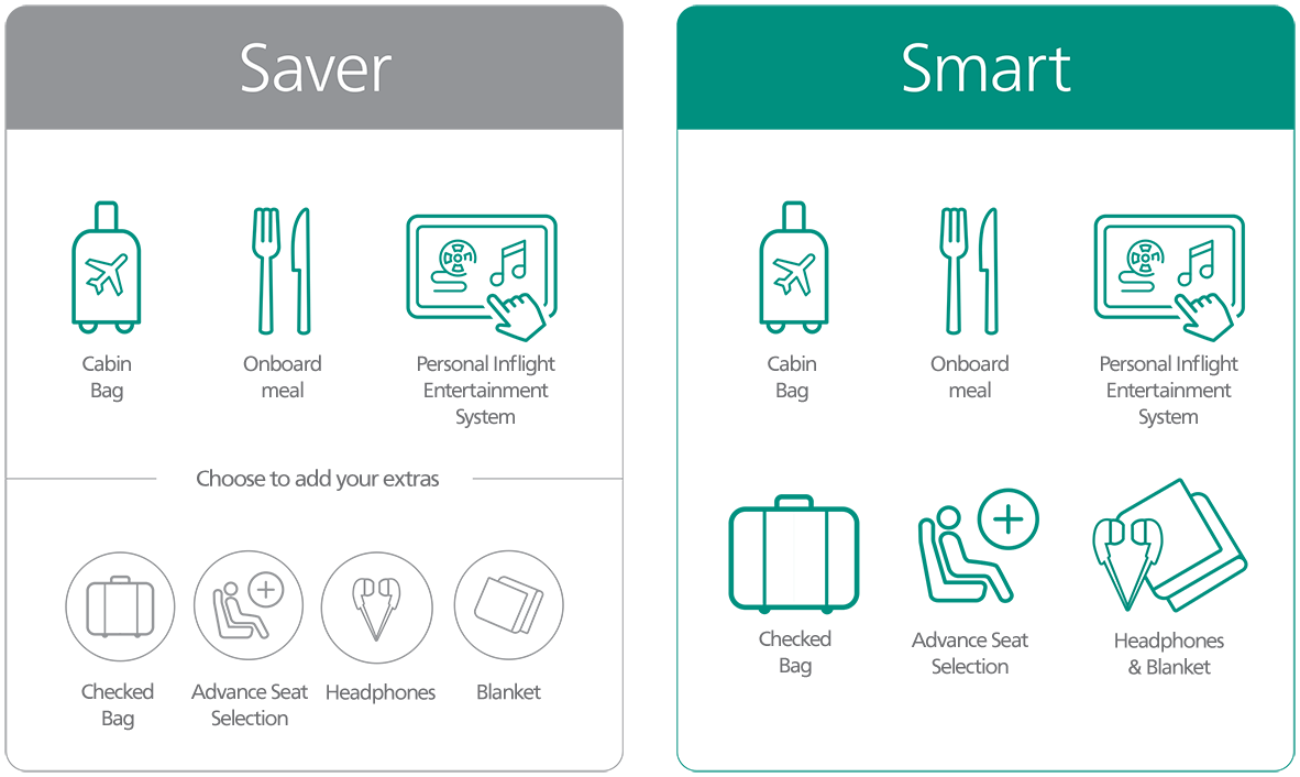 Saver and Smart fare types 2d4c00f773a77